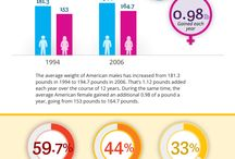 Health Care Infographics