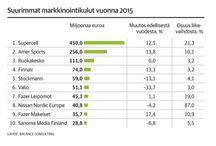 statistics media marketing