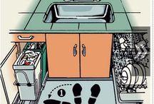Kitchen sink bin idea