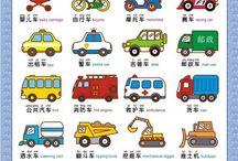Chinese Transportation Vocabulary