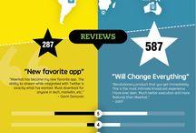 New Social Media and Tech / Social media and technology
