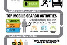 Mobile Marketing / Tips, stats, strategies and #infographics on #mobile #marketing