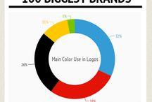 Sortfolio Infographics
