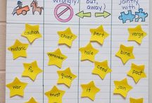 Anchor Charts-Reading / by Mindy Galvan