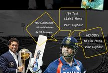 Sachin tendulkar / God of cricket