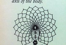 Kundalini yoga / The best thing I ever tried!!!!!!