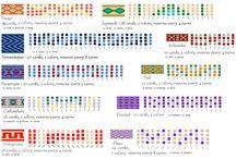 Tkaní (stávek i karetky) / Vzory a rady pro tkaní tkanic a podobného