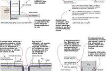 Detalhes técnicos