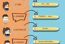 Primaria Francés / Recursos e ideas para trabajar el francés en el aula