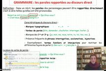 Grammaire - Discours indirect