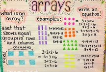 Math / All things math related, including art, anchor charts, worksheets, etc. / by Carissa Anderson