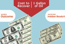 Cost To Cleanup Oil Spills