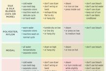 how to hand wash cloth