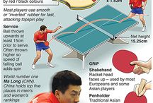 Coaching & Tips / Table Tennis helpers to play your best! / by USA Table