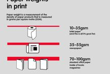 Digital Printing Infographics