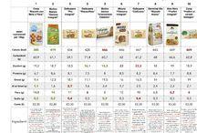 Tabelle nutrizionali: Dolci e biscotti