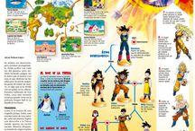Dragon Ball Infographics