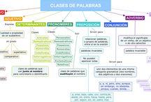 Apoyo Lengua / Atal en la ESO. Más en somosatal.blogspot.com.es