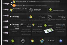 Cell Phone Infographics