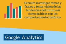 Marketing Digital, Google