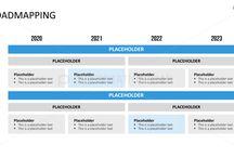 Innovation Roadmapping