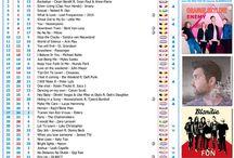 DE NED TOP 40 / DE NED TOP 40 - zoals hij zou kunnen zijn indien de zeezenders nog hadden bestaan!