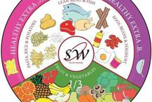 Slimming world diet stuff! / Building a fountain of knowledge about slimming world and helping each other out. Leave a comment on one of my pins to be added to the group and don't forget to follow me too!