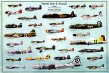Aviões - / Aviação Militar