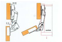 Detal mebli