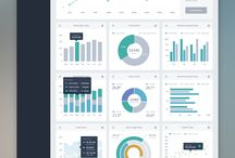 UI Patterns: Dashboards