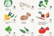 кухня, полезные советы