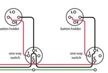 electrical Australia