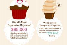 ideas (bakery)