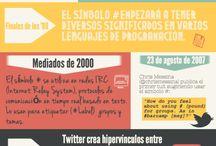 Infografía / by Lei Cárdenas