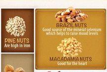 Nut Mylk