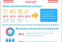 e-shop a mkt