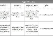 Flooring Advice
