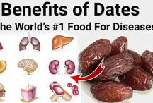 The truth about dates why we need to eat