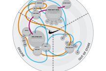 Nike Social-csm