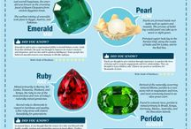 Birthstone / Facts about birthstone