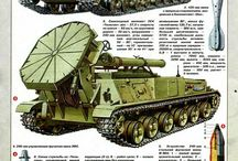 Vojenské vozidla