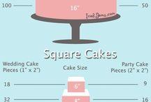 Cake Help!
