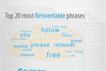 Twitter / Social Media Twitter