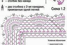 Обвязка платочков
