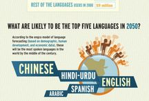 Languages Infographic!