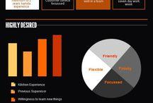 Best recruitment infographics