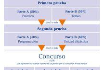 Oposiciones / Modelos y legislación oposiciones Primaria y Secundaria distintas comunidades autónomas