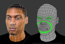 topology - facial