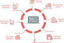 Laravel Website Development / The board is created for website developed in PHP laravel framework.