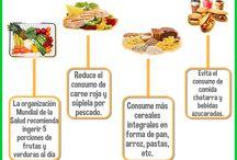 Infográficos / Temas de actualidad para la salud y bienestar de tu familia.